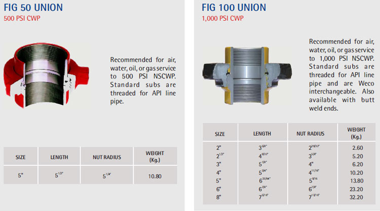 FIG-union-01