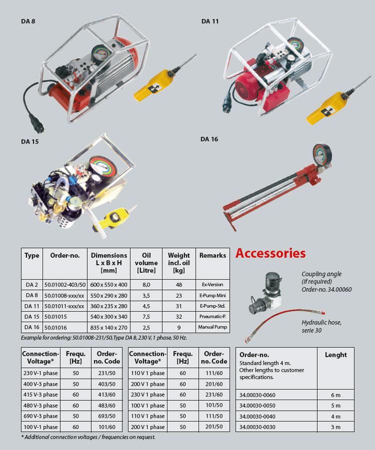 05-2-Hydraulic-Units