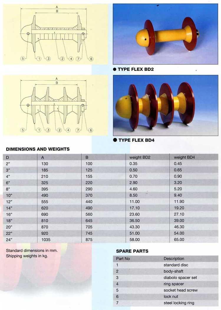 11-flexible-bidirectional-pigs