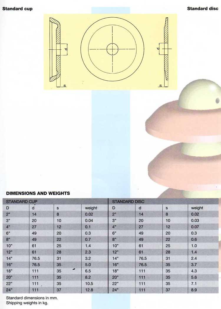 32-accessories-standard-cups-&-discs