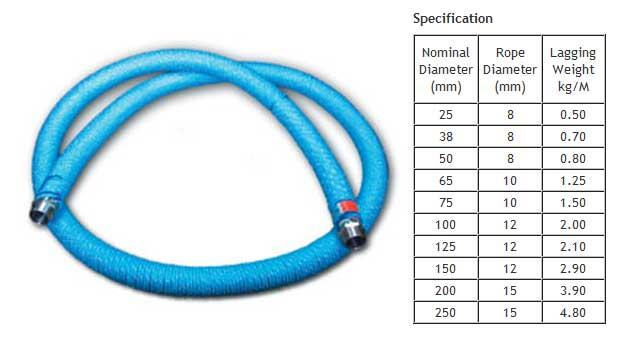 rope-lagging