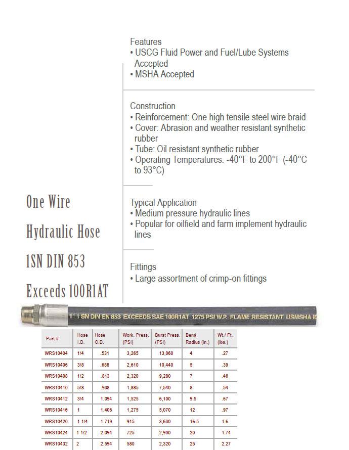 09-One-Wire-Hydraulic-Hose