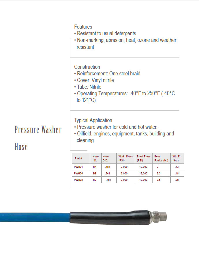 17-Pressure-Washer-Hose